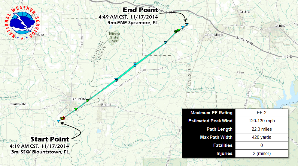 Map showing the approximate 22-mile long track of the tornado that touched down just southwest of Blountstown, FL in Calhoun County on November 17, 2014. The tornado was at its strongest just after touchdown where it caused EF2 damage.