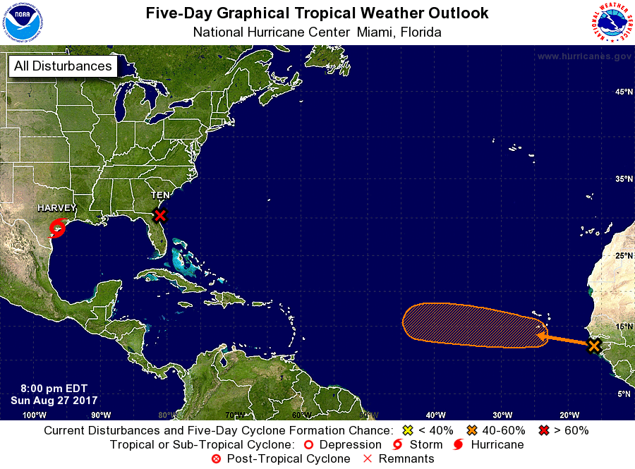 Tropical Weather Outlook before Irma formation