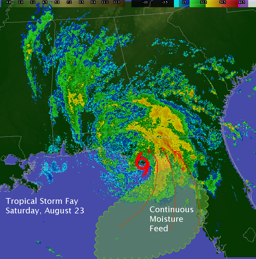 This image depicts a regional radar image from Saturday morning August 23rd showing the intense feeder bands of rainfall into the Florida Big Bend and Southern Georgia.