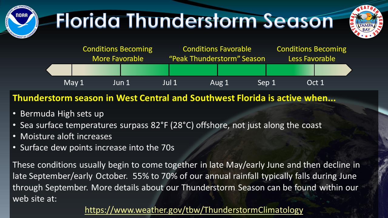 Florida Thunderstorm Season Timeline