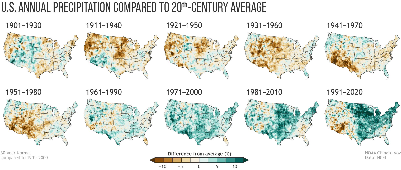 CONUS Annual Precipitation Compared to 20th-Century Average
