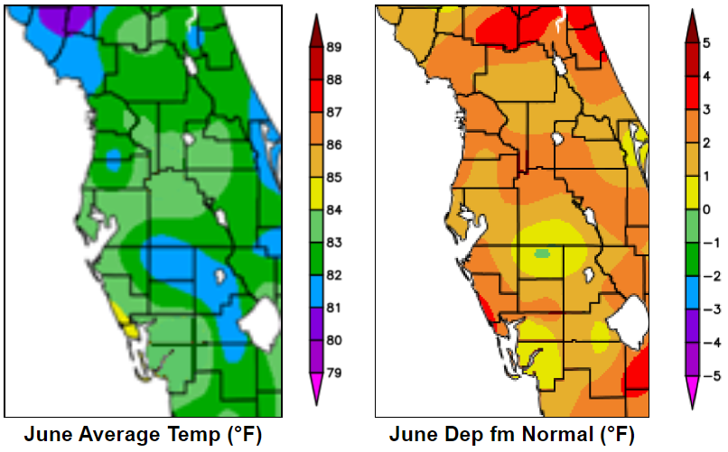 June 2019 Temperatures
