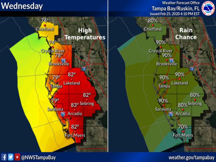 CLOSED Florida/Alabama Blog - October Tropical Mischief Image17