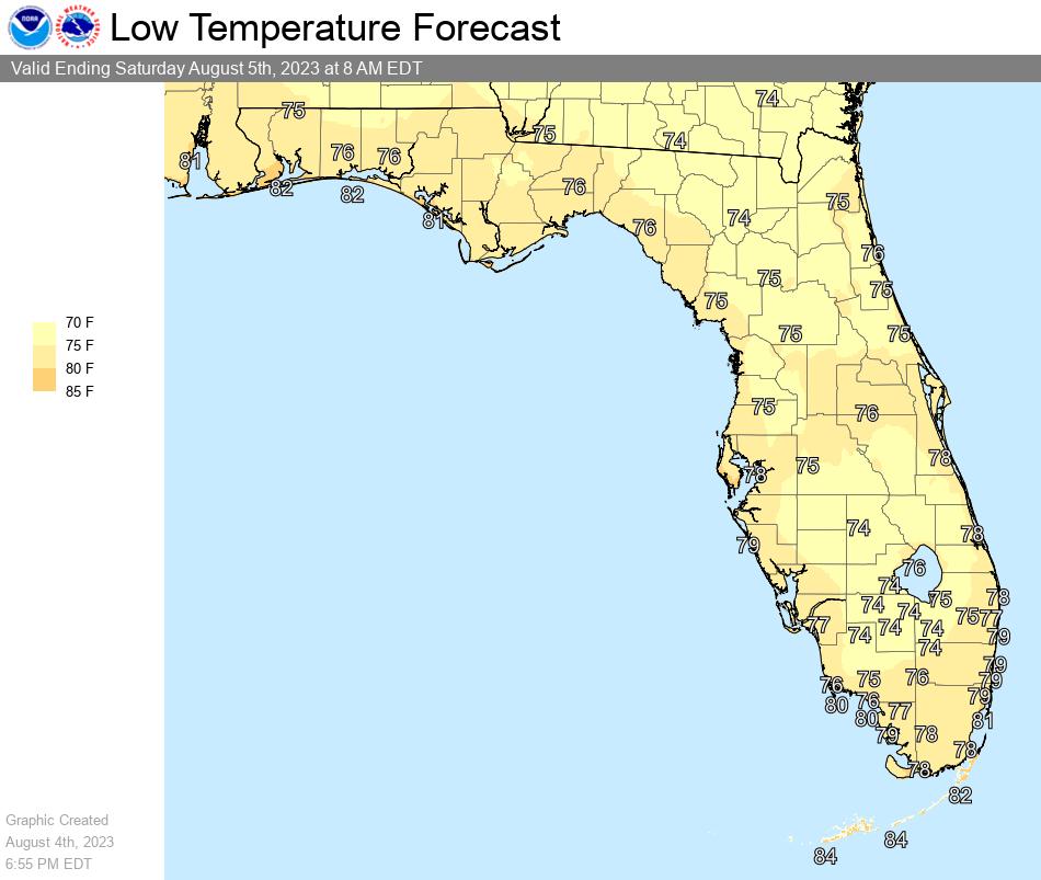 Florida Low Temperature Forecast
