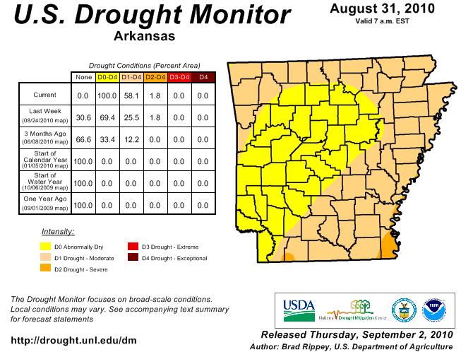 Drought Monitor for Arkansas