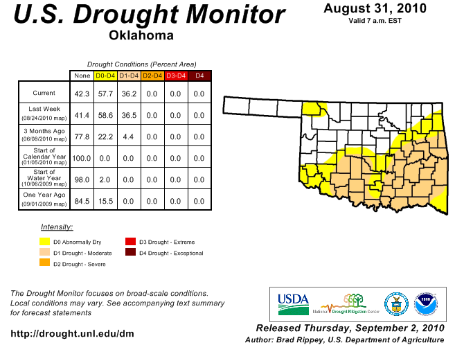Drought Monitor for Oklahoma