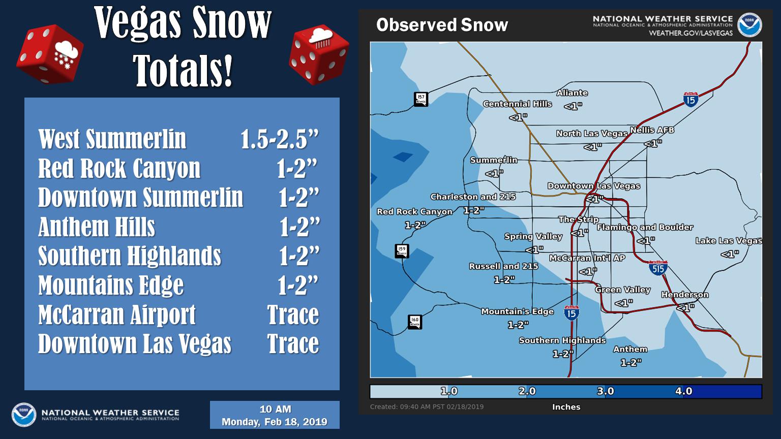 February 2019 Las Vegas Valley Snow Events