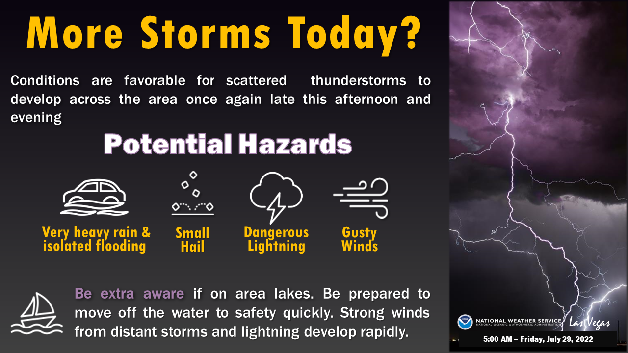 Not A Whole Lot Of Change To The Forecast Over The Next 5 Days For Las Vegas Highs Will Only Vary A Couple Degrees Each Day With The Same Story For The