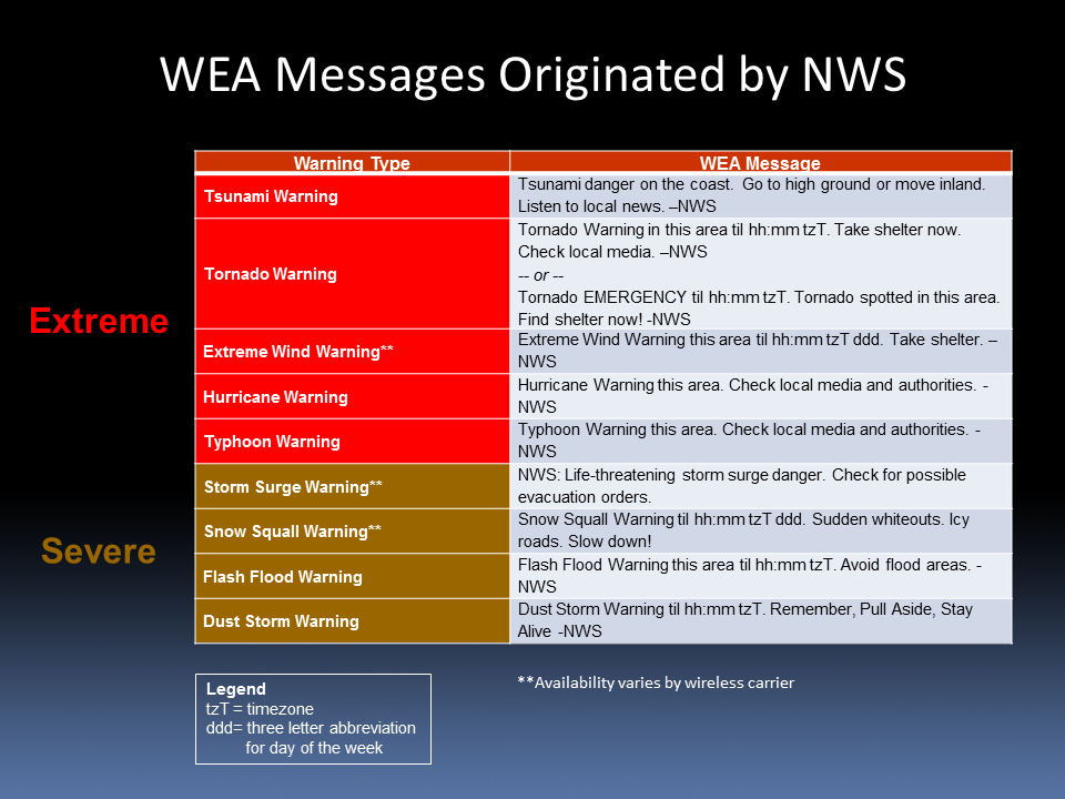 Wireless Emergency Alerts (WEA) are emergency messages