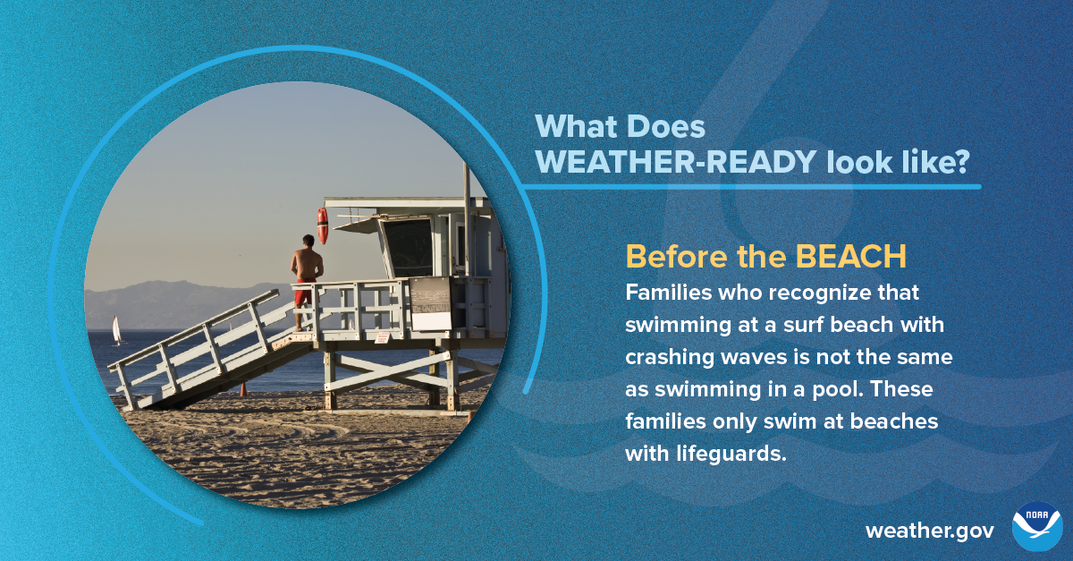 What does Weather-Ready look like? Before the beach: Families who recognize that swimming at a surf beach with crashing waves is not the same as swimming in a pool. These familias only swim at beaches with lifeguards.