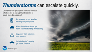 Thunderstorms Escalate Quickly