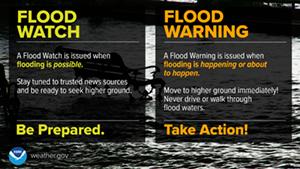 Flood Watch vs Warning