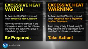 Excessive Heat Watch vs Warning