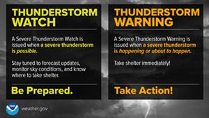 Severe Thunderstorm Watch vs Warning