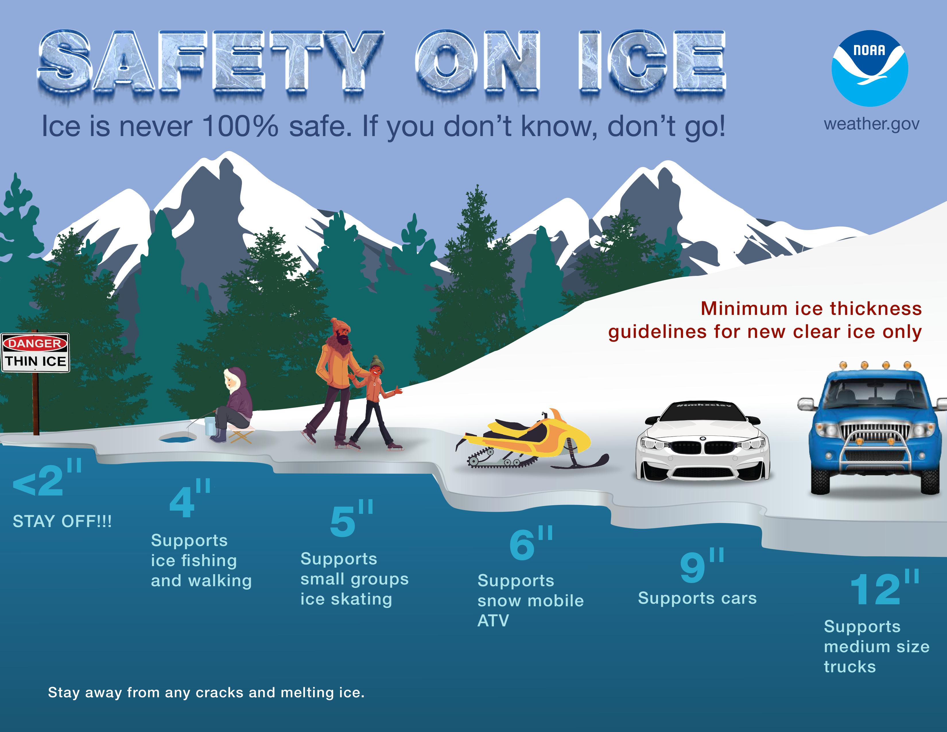 Safety on Ice