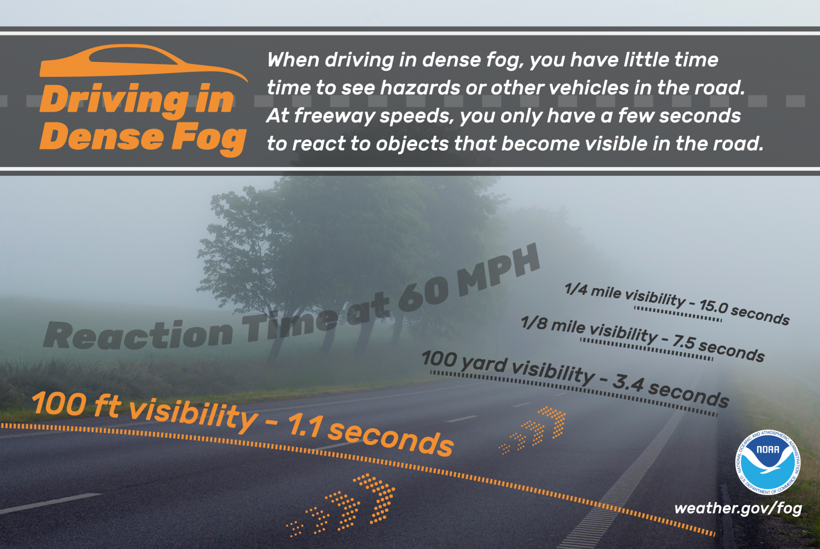 driving in the rain how to change lanes