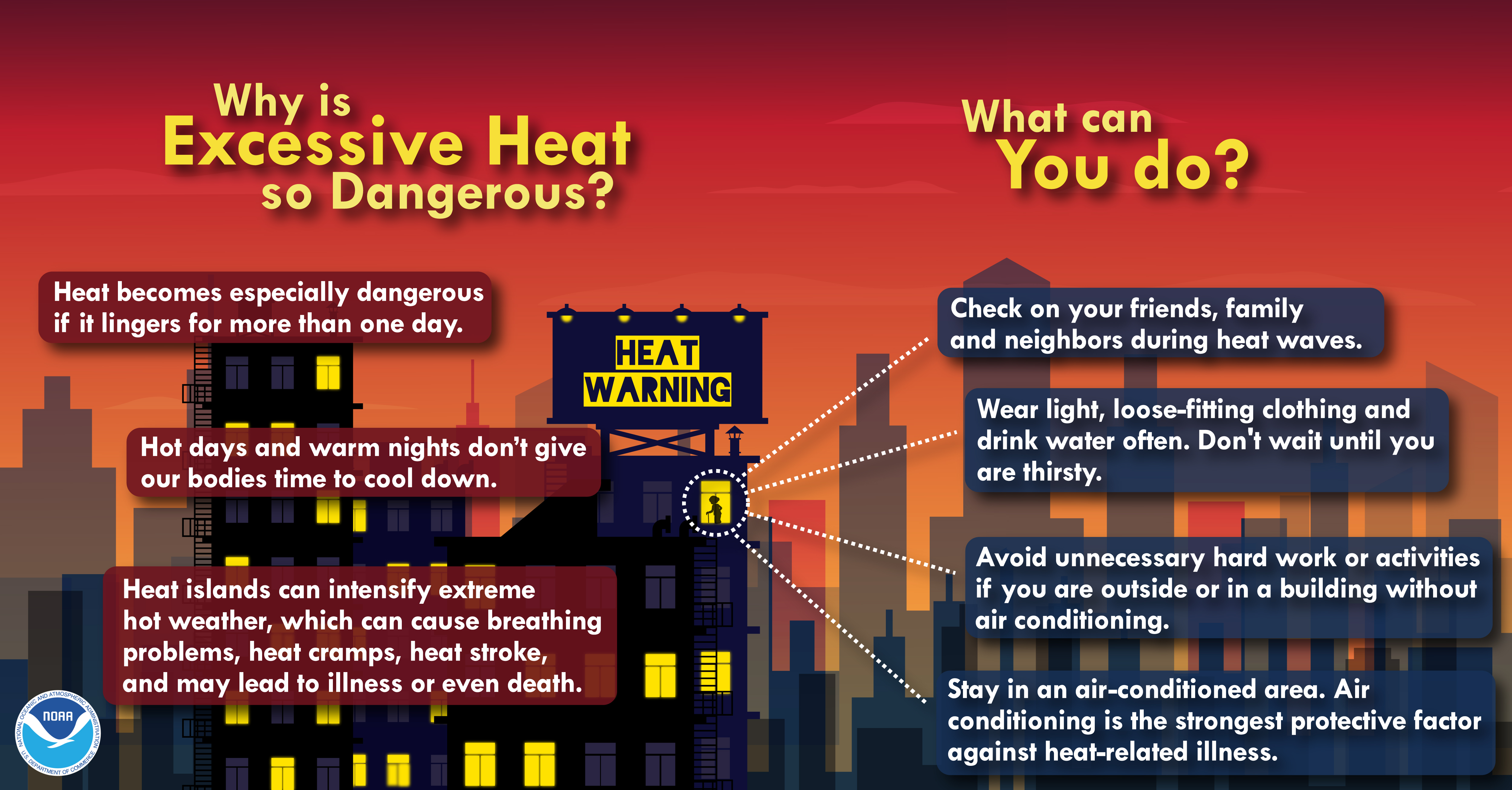 Why is excessive heat dangerous?