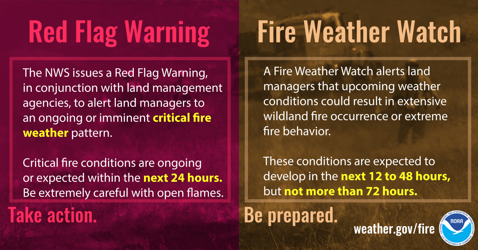 Fire Watch vs. Red Flag Warning