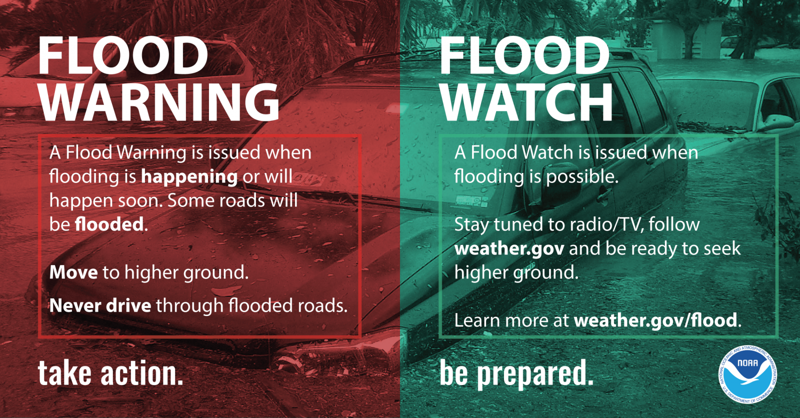 Flood Watch vs. Warning