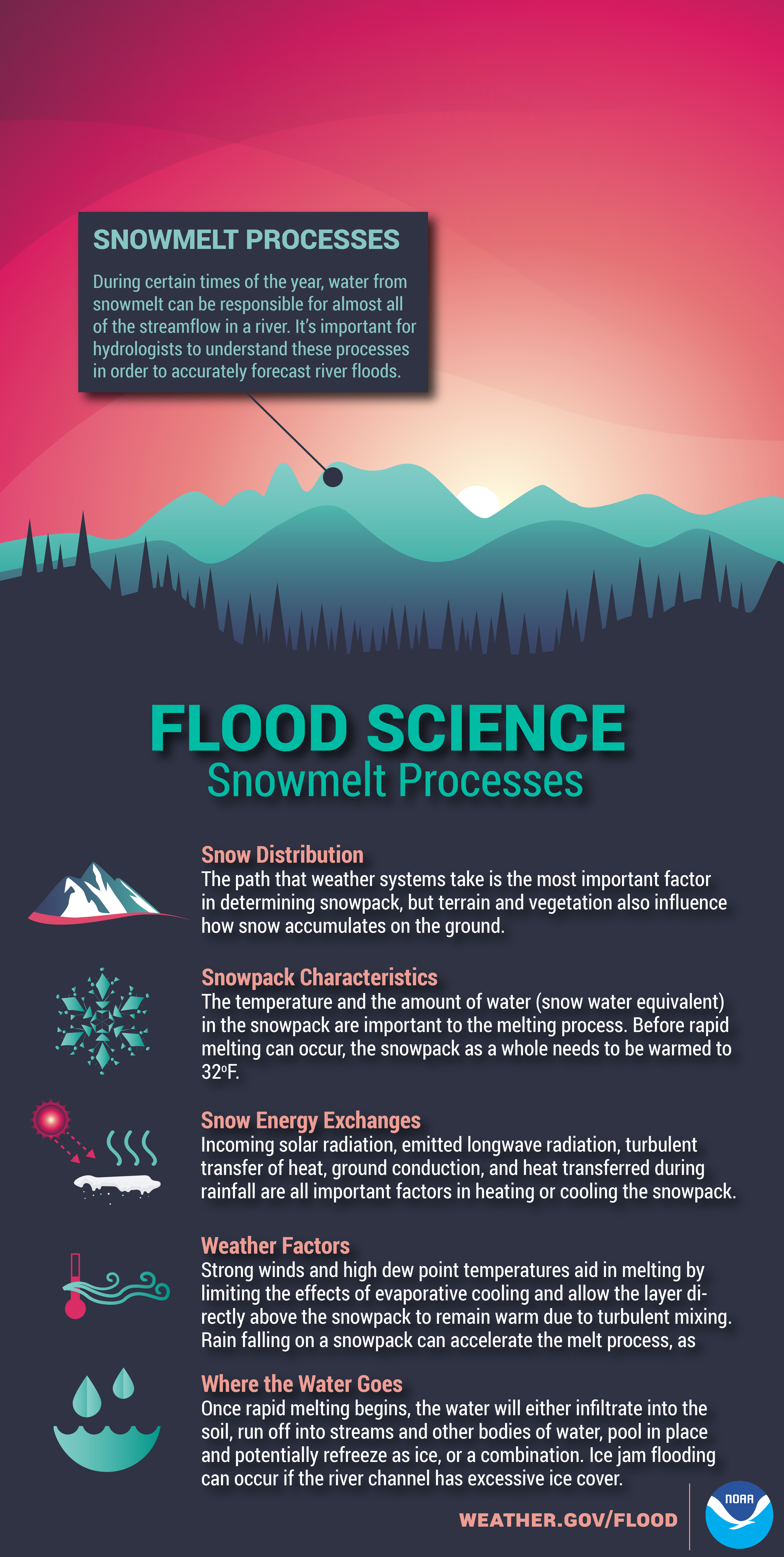 Flood Science - Snowmelt Process