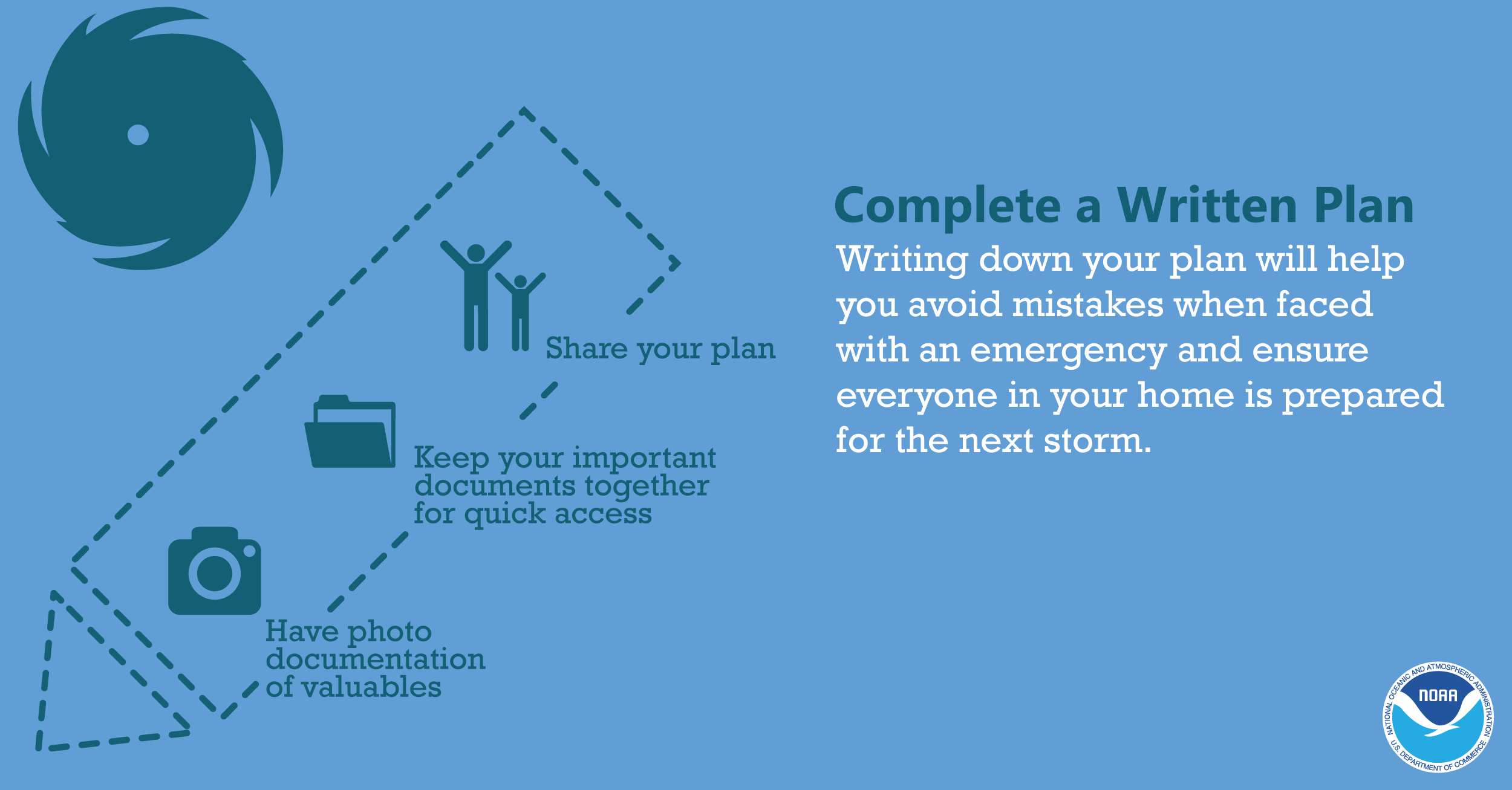 Complete a Written Plan: Writing down your plan will help you avoid mistakes when faced with an emergency and ensure everyone in your home is prepared for the next storm.