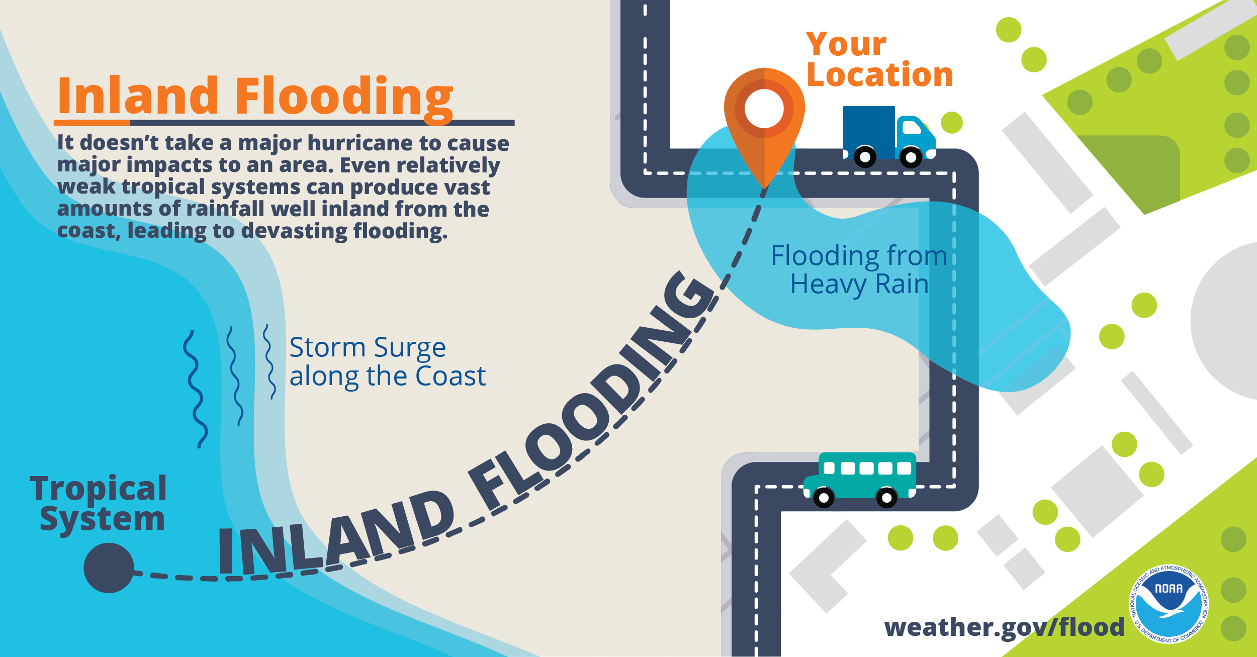 Inland Flooding: It doesn't take a major hurricane to cause major impacts to an area. Even relatively weak tropical systems can produce vast amounts of rainfall well inland from the coast, leading to devastating flooding.