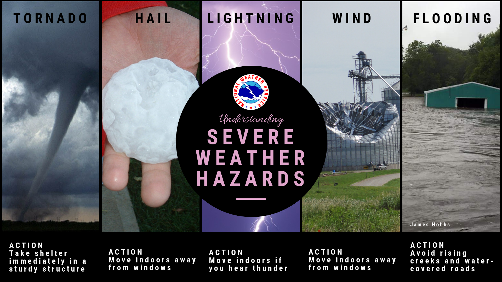 Understanding Severe Weather Hazards:TORNADO - tornadoes are violently rotating columns of air that can destroy buildings and cause significant injury or death. ACTION: Take shelter immediately in a sturdy structure.LARGE HAIL - hail can damage vehicles, crops, buildings, and cause injuries. ACTION: Move indoors away from windows.STRONG WIND - strong wind can knock over trees and damage buildings. ACTION: Move indoors away from windows.HEAVY RAIN - Heavy rain can cause flash flooding. ACTION: Avoid rising creeks and water-covered roads.LIGHTNING - Lightning strikes can cause significant injury or death. ACTION: Move indoors if you hear thunder.
