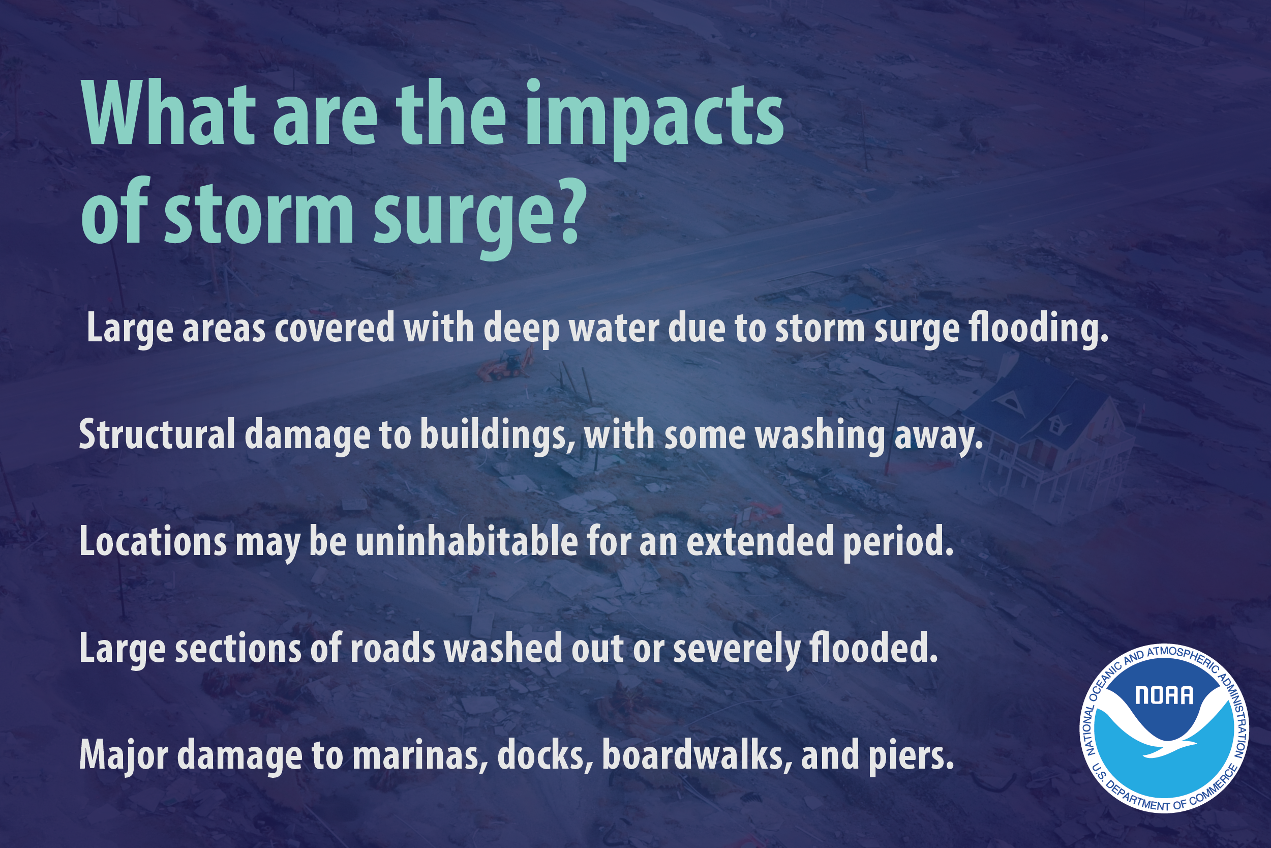 What are the impacts of storm surge? Large areas covered with deep water due to storm surge flooding. Structural damage to buildings, with some washing away. Locations may be uninhabitable for an extended period. Large sections of roads washed out or severely flooded. Major damage to marinas, docks, boardwalks, and piers.