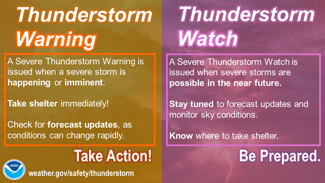 Friday, August 18th, 7:56pm: Severe Thunderstorm Warning ...   Thunderstorm Warning