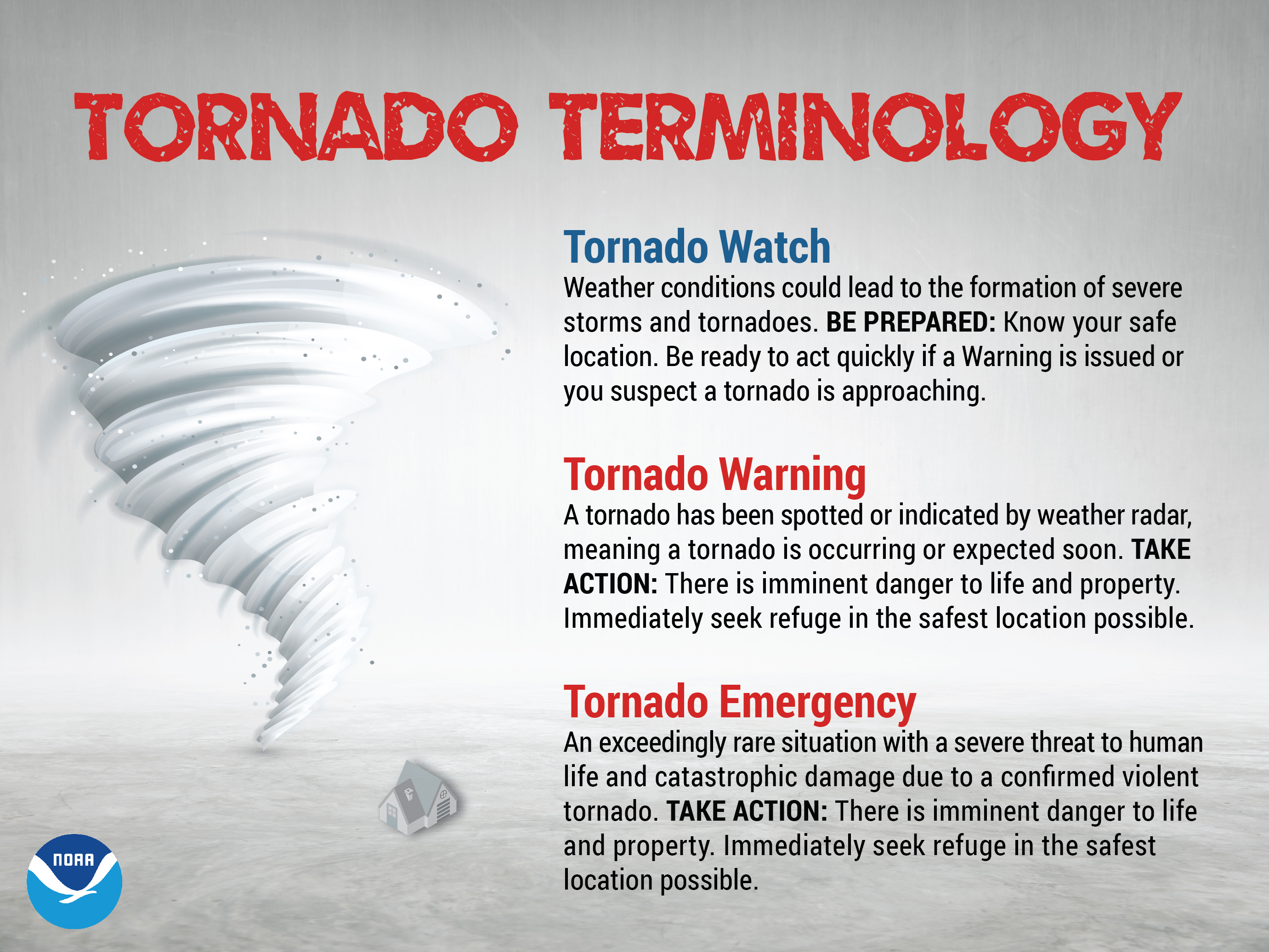 TORNADO TERMINOLOGY 1) Tornado Watch: Weather conditions could lead to the formation of severe storms and tornadoes. Be prepared! Know your safe location. Be ready to act quickly if a Warning is issued or you suspect a tornado is approaching. 2) Tornado Warning: A tornado has been spotted or indicated by weather radar, meaning a tornado is occurring or expected soon. Take Action! There is imminent danger to life and property. Immediately seek refuge in the safest location possible. 3) Tornado Emergency: An exceeding rare situation with a severe threat to human life and catastrophic damage due to a confirmed violent tornado. Take Action! Immediately seek refuge in the safest location possible.
