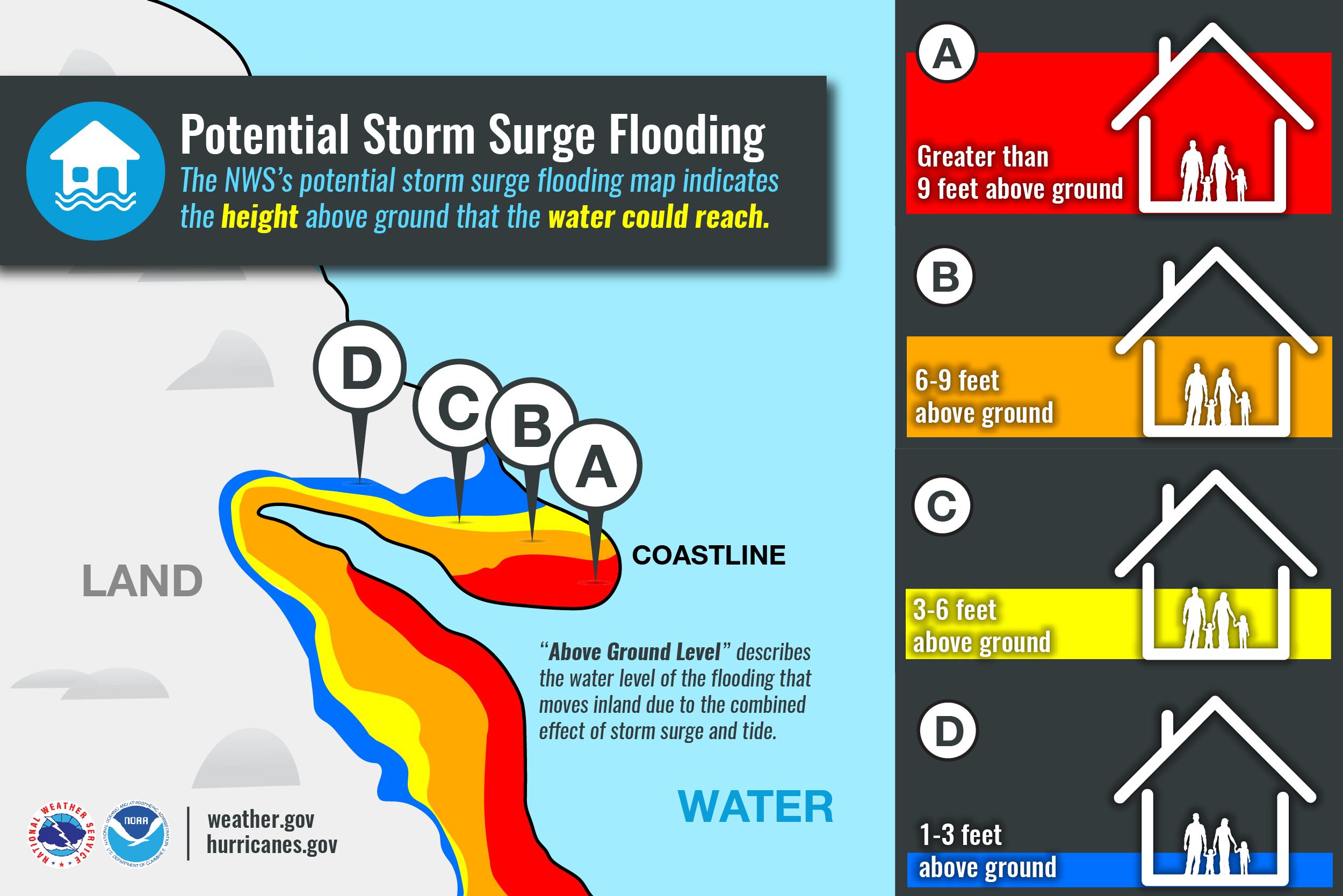 Potential Storm Surge Flooding: The NWS' potential storm surge flooding map indicates the height above ground that the water could reach. Above Ground Level describes the water level of the flooding that moves inland due to the combined effect of storm surge and tide.