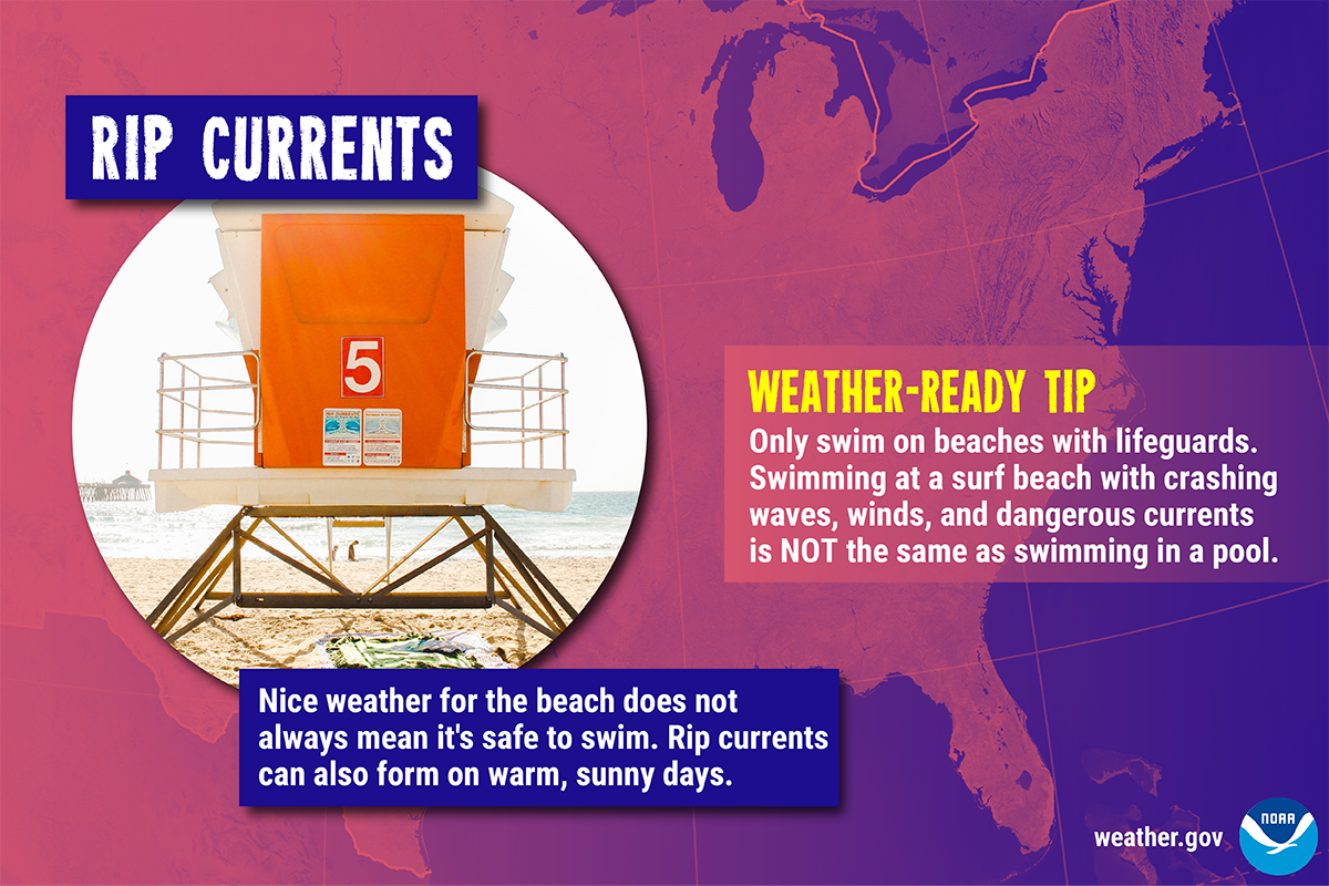 Rip currents: Nice weather for the beach does not always mean it's safe to swim. Rip currents often form on warm, sunny days. Weather-Ready Tip: Only swim on beaches with lifeguards. Swimming in a pool is NOT the same as swimming at a surf beach with crashing waves, winds, and dangerous currents.