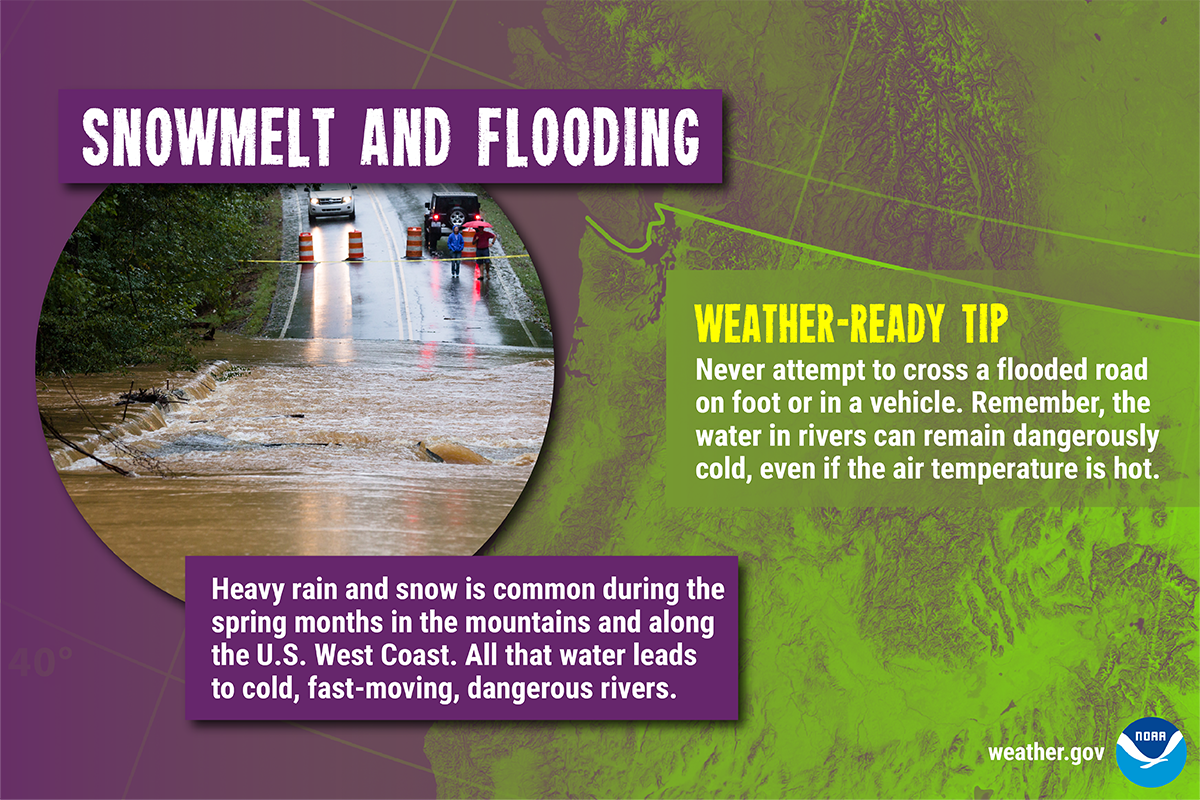 Snowmelt and Flooding: Heavy rain and snow is common during the spring months in the mountains and along the U.S. West Coast. All that water leads to cold, fast-moving, dangerous rivers. Weather-Ready Tip: Never attempt to cross a flooded road on foot or in a vehicle. Remember, the water in rivers can remain dangerously cold, even if the air temperature is hot.