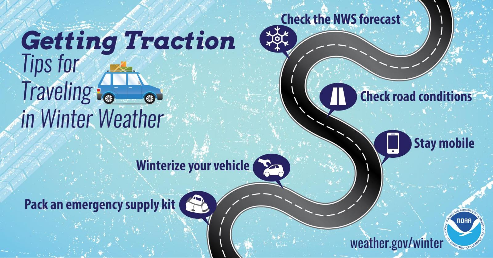 Getting Traction: Tips for Travelling in Winter Weather