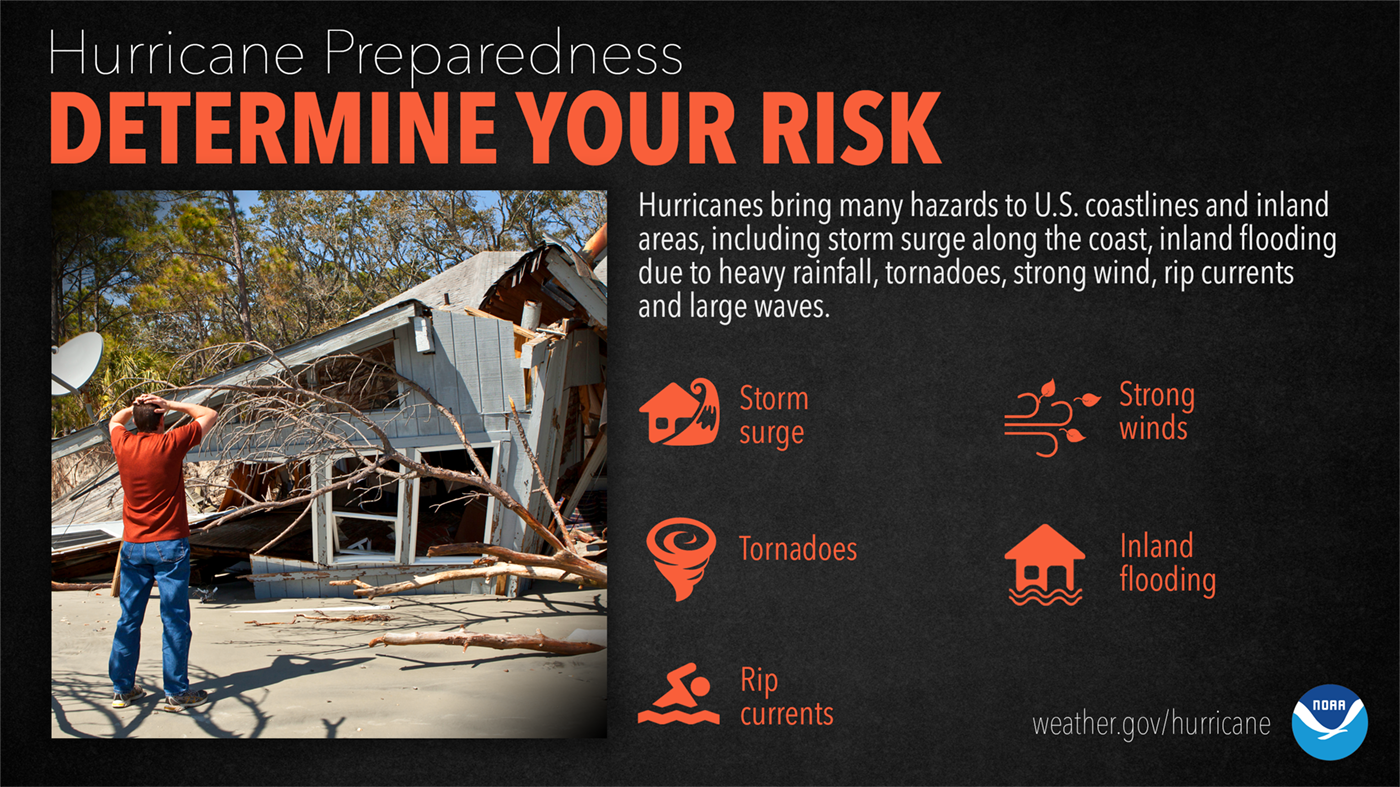 Hurricane Preparedness: Determine Your Risk. Hurricanes bring many hazards to U.S. coastlines and inland areas, including storm surge along the coast, inland flooding due to heavy rainfall, tornadoes, strong wind, rip currents and large waves.