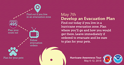 Develop an Evacuation Plan May 7th