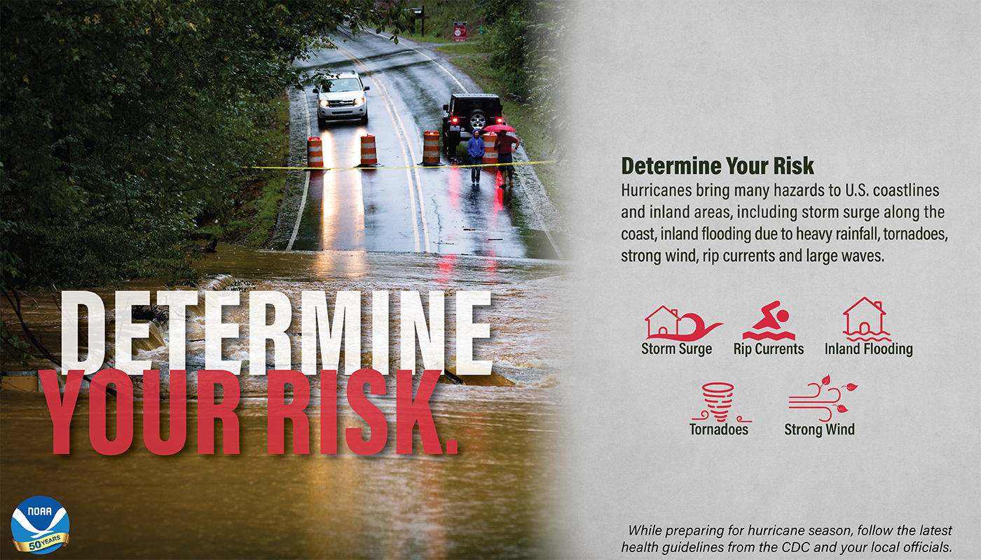 Determine your risk - May 5