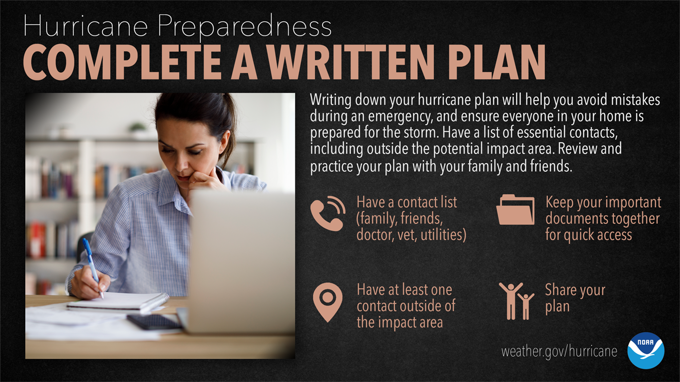 Hurricane Preparedness: Complete A Written Hurricane Plan. Writing down your hurricane plan will help you avoid mistakes during an emergency, and ensure everyone in your home is prepared for the storm. Have a list of essential contacts, including outside the potential impact area. Review and practice your plan with your family and friends.