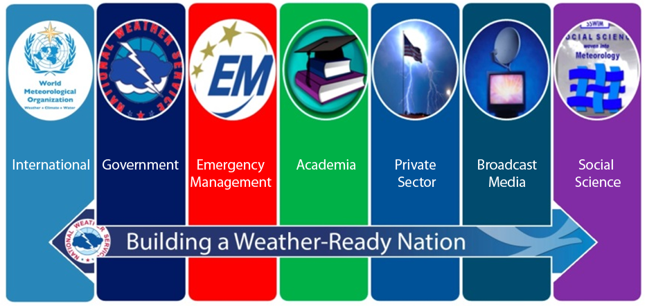 Weather-Ready Nation: International