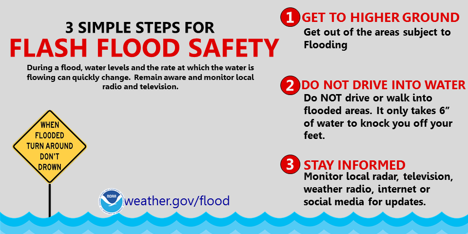Image result for flash flood safety nws