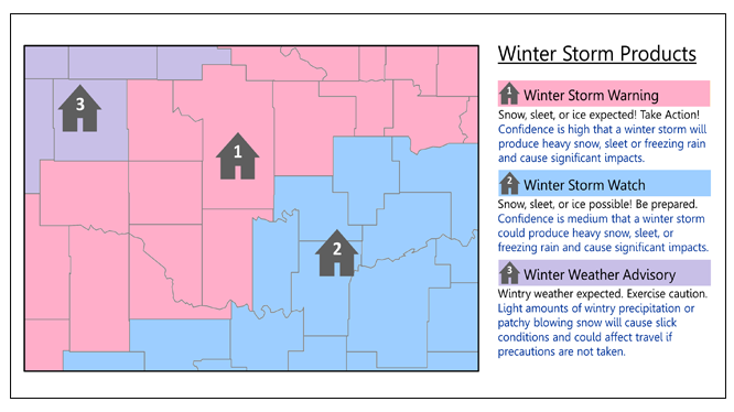 Winter Storm Advisory, Watch, and Warning