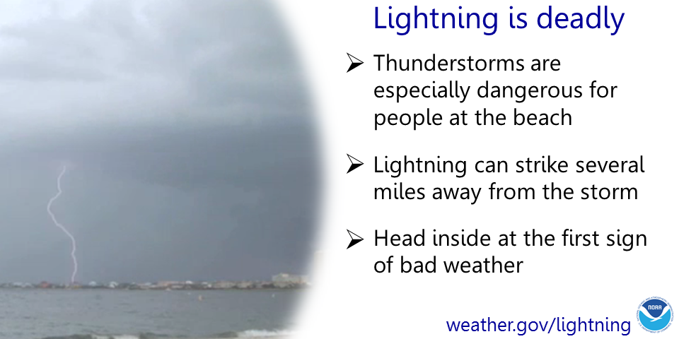 beach lightning.png