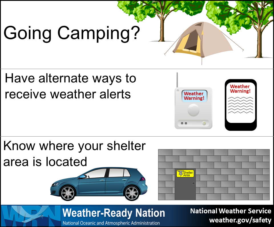 Going camping? Have alternate ways to receive weather alerts (NOAA Weather Radio or cell phone set to receive Wireless Emergency Alerts). Know where your shelter area is located.
