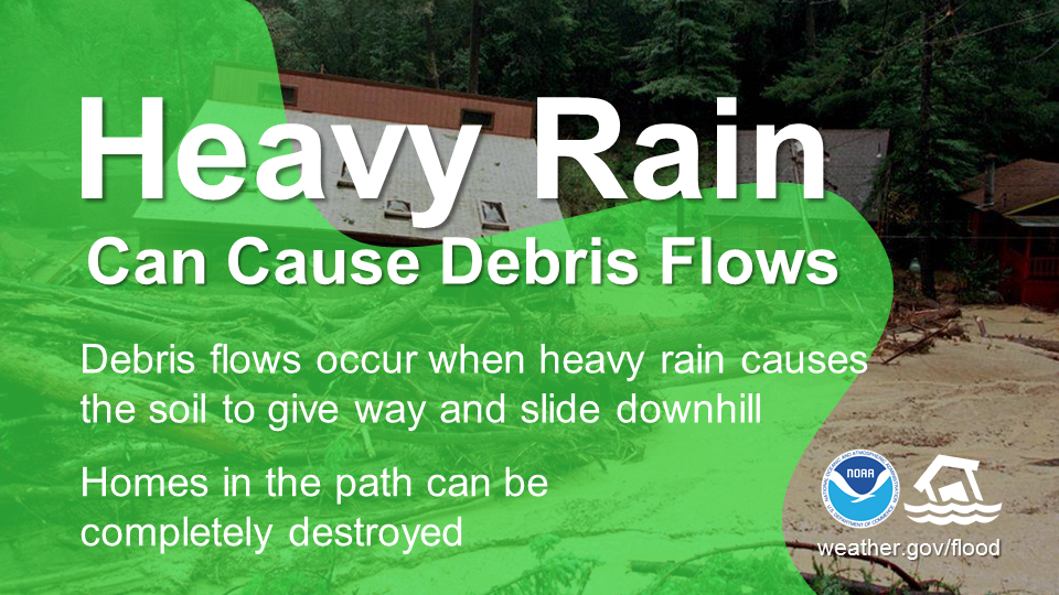 Heavy rain can cause debris flows.  Debris flows occur when heavy rain causes the soil to give way and slide downhill.  Homes in the path can be completely destroyed.