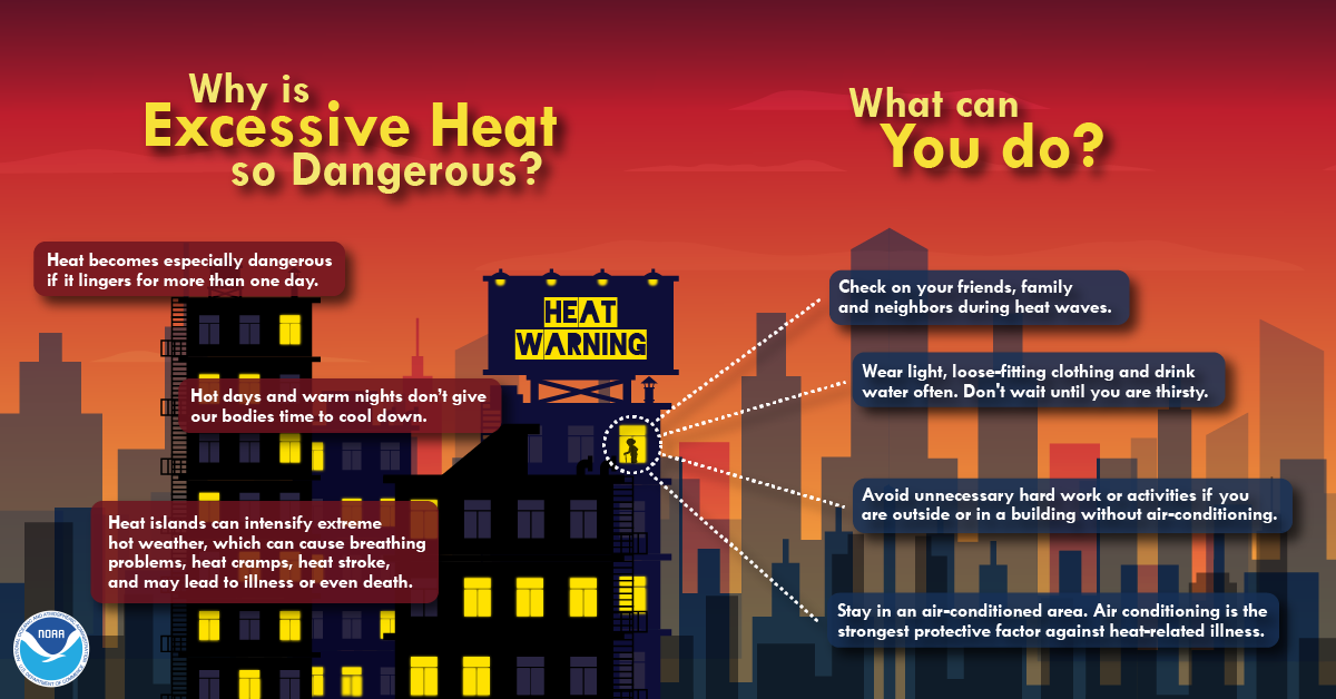 Excessive Heat: