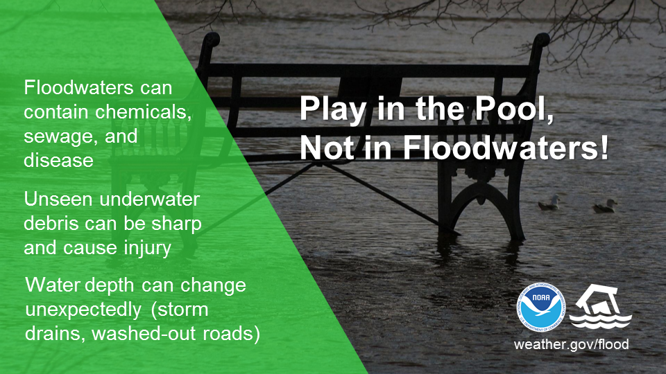 Play in the Pool, Not in Floodwaters!  Floodwaters can contain chemicals, sewage, and disease.  Unseen underwater debris can be sharp and cause injury.  Water depth can change unexpectedly (storm drains, washed-out roads)