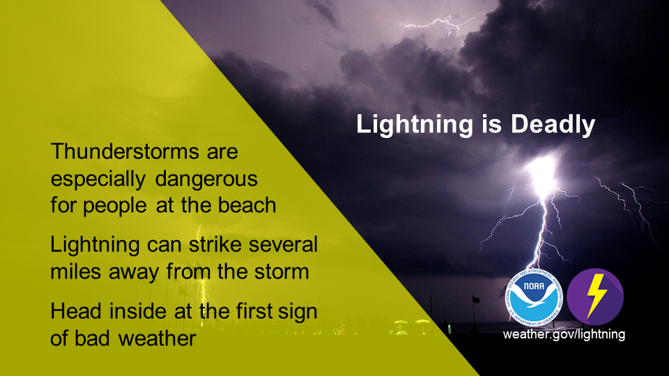 Lightning is deadly. Thunderstorms are especially dangerous for people at the beach. Lightning can strike several miles away from the storm. Head inside at the first sign of bad weather.