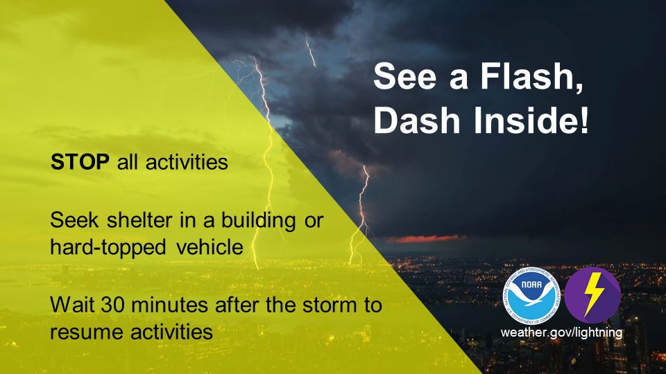See a Flash, Dash Inside!  STOP all activities. Seek shelter in a building or hard-topped vehicle. Wait 30 minutes after the storm to resume activities.