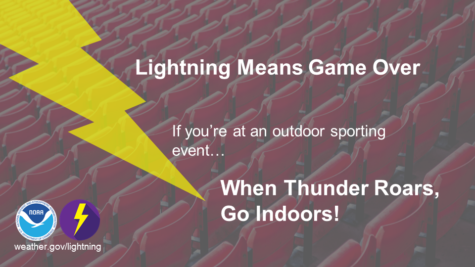 Lightning means game over. If you're at an outdoor sporting even... When Thunder Roars, Go Indoors!