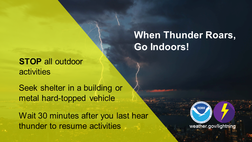 When Thunder Roars, Go Indoors! STOP all outdoor activities. Seek shelter in a building or hard-topped vehicle. Wait 30 minutes after you last hear thunder to resume activities.